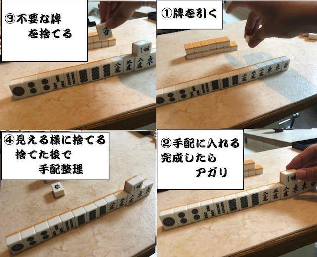 麻雀ルール ターンの流れ